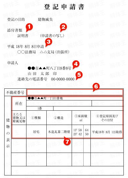 【図】登記申請書の書き方